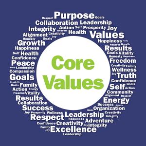 Coaching Core Values, Coach People Inc.